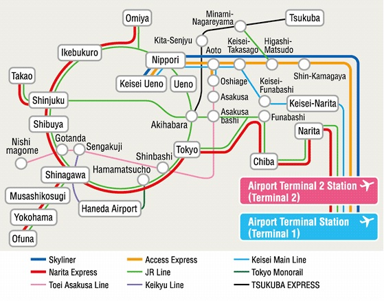 : Access from Narita Airport | UR Housing / Apartments in ...